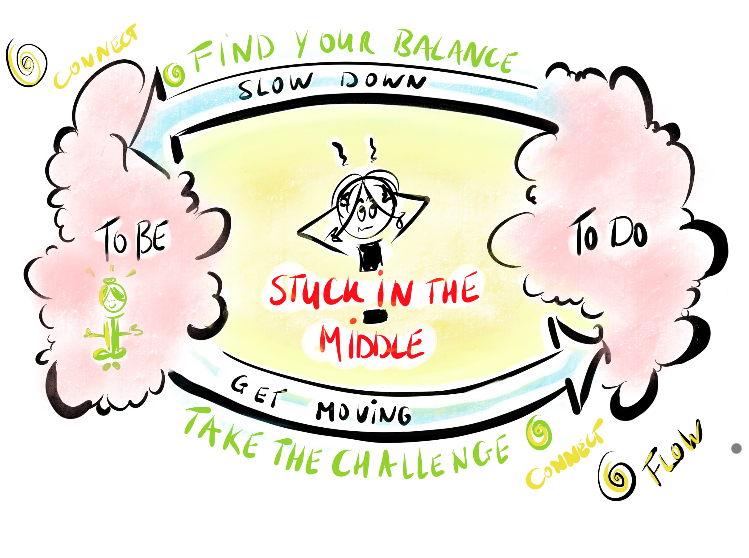 To Be To Do - Slow Down Get Moving - ZIJN in beweging